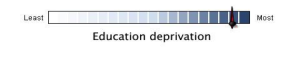 deprevation 1