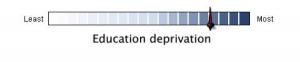 deprevation 2